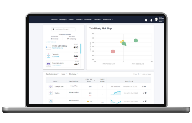 FortifyData Third Party Risk Management Dashboard