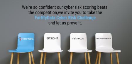 cyber risk scoring challenge